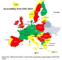 Accesibilidad sanitaria Europa