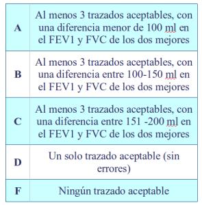 Tabla6