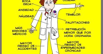 218 Médicos sin descanso