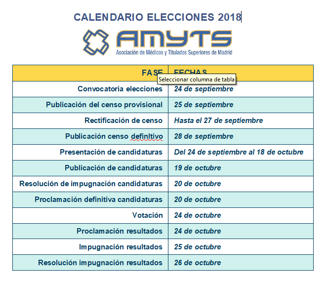 Elecciones18