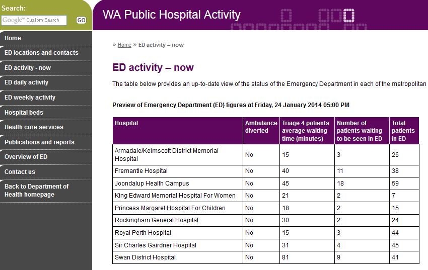 Captura web australiana