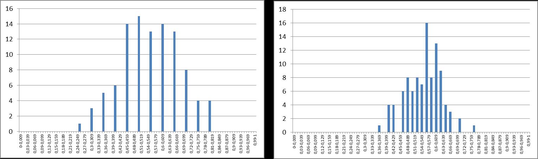 Grafico barras 2 bloque 2