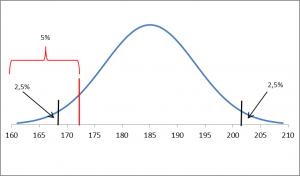 Grafico curva bloque 1