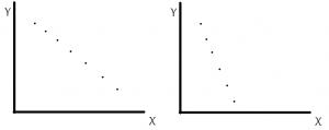 Bloque 6 figura 5