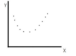 Bloque 6 figura 9