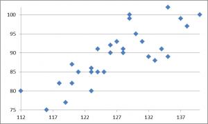 Bloque 6 imagen 1 diagrama dispersion
