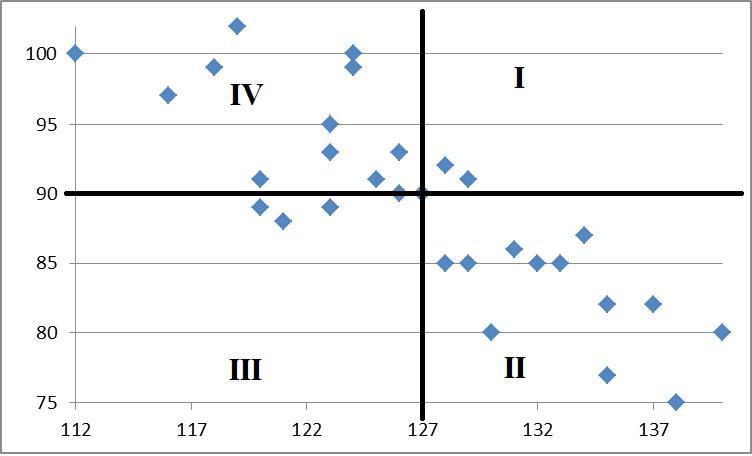 Bloque 6 imagen 3 diagrama dispersion3