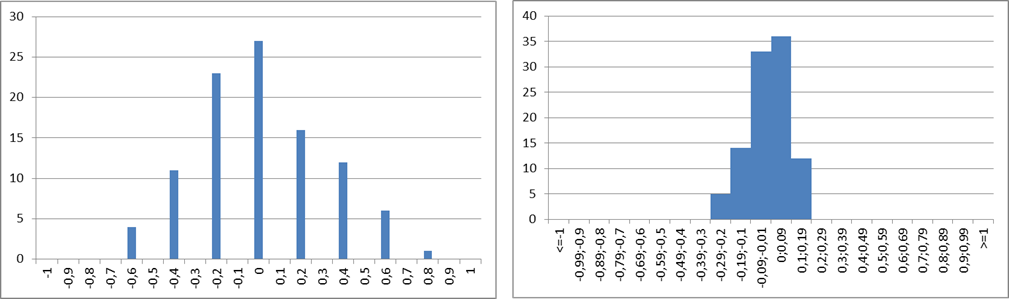 Grafico bloque 3 1
