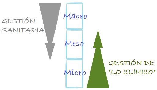 RMM014 grafico GC