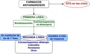 FA figura4
