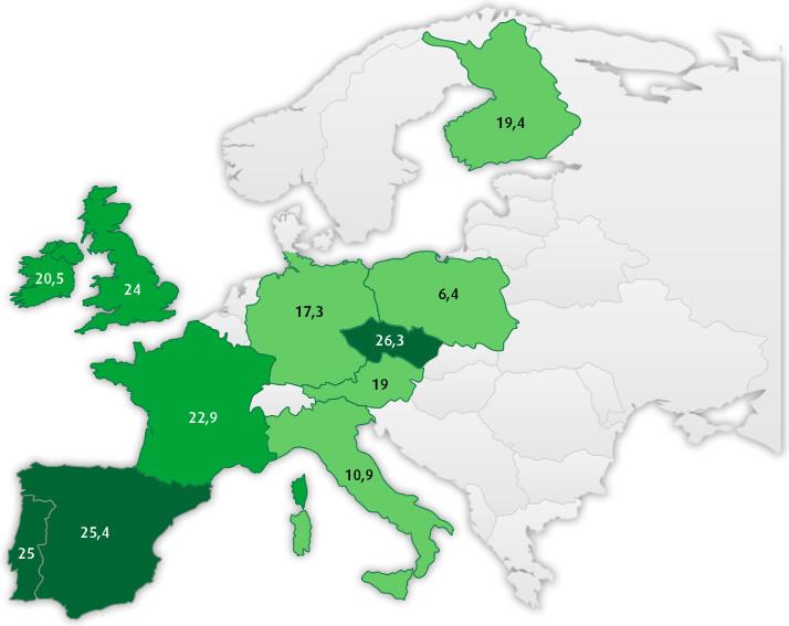 Mapa vacunacion Europa