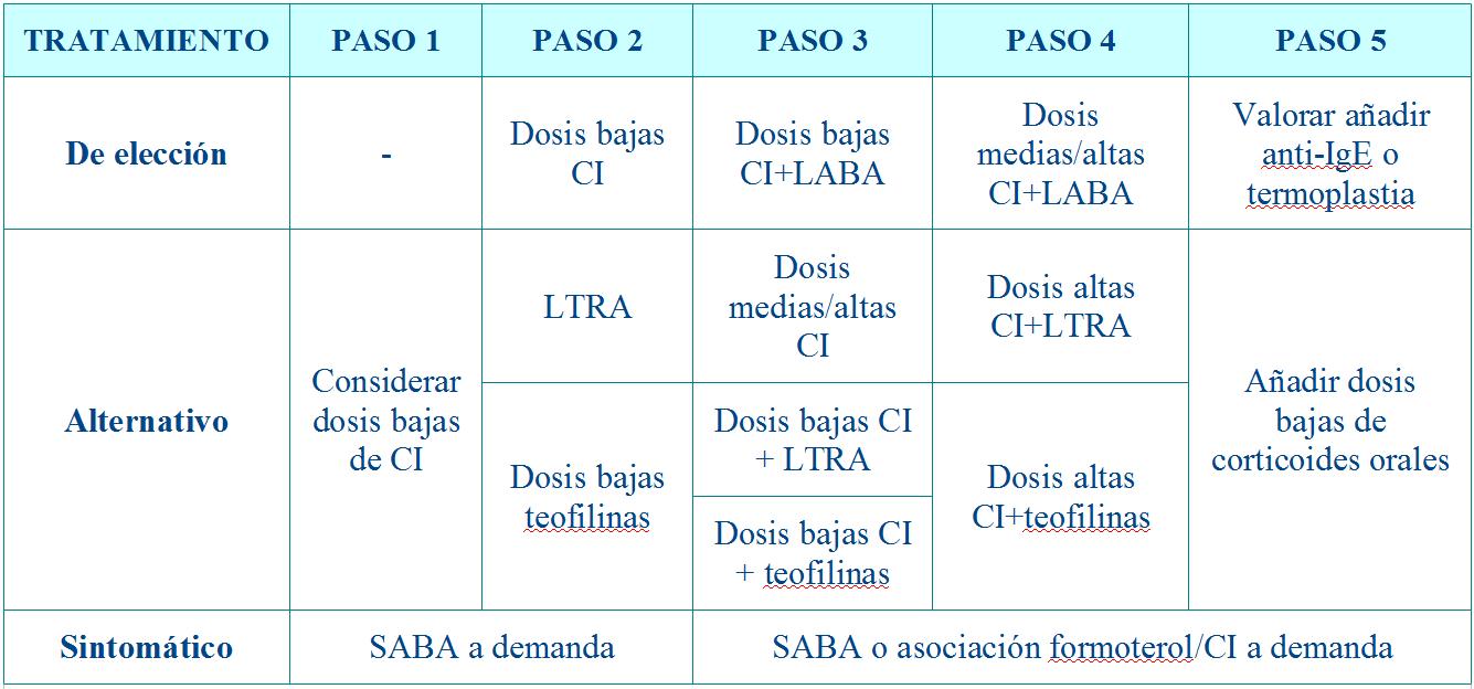 RMM023ASMA tabla4