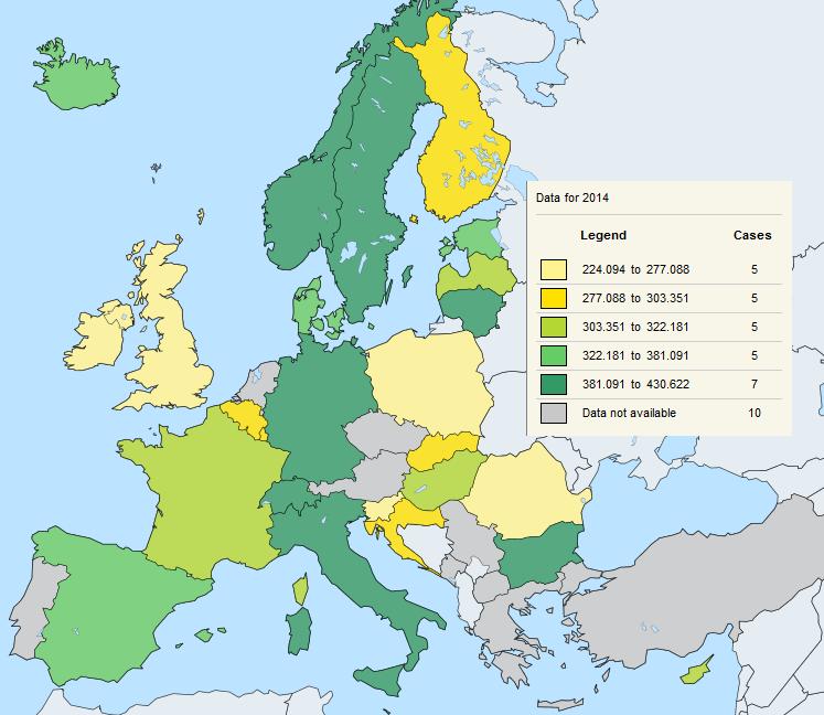 Eurostat ratios