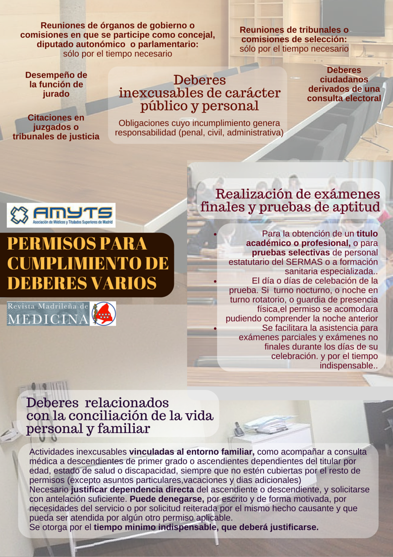 PERMISOS PARA CUMPLIMIENTO DE DEBERES VARIOS