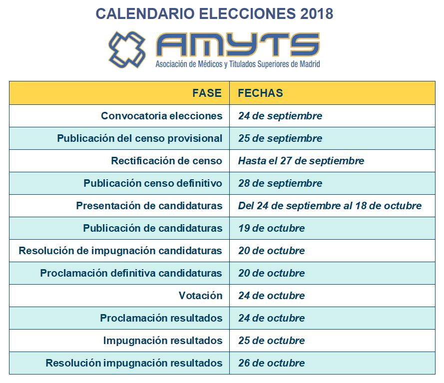 Elecciones18 calendario