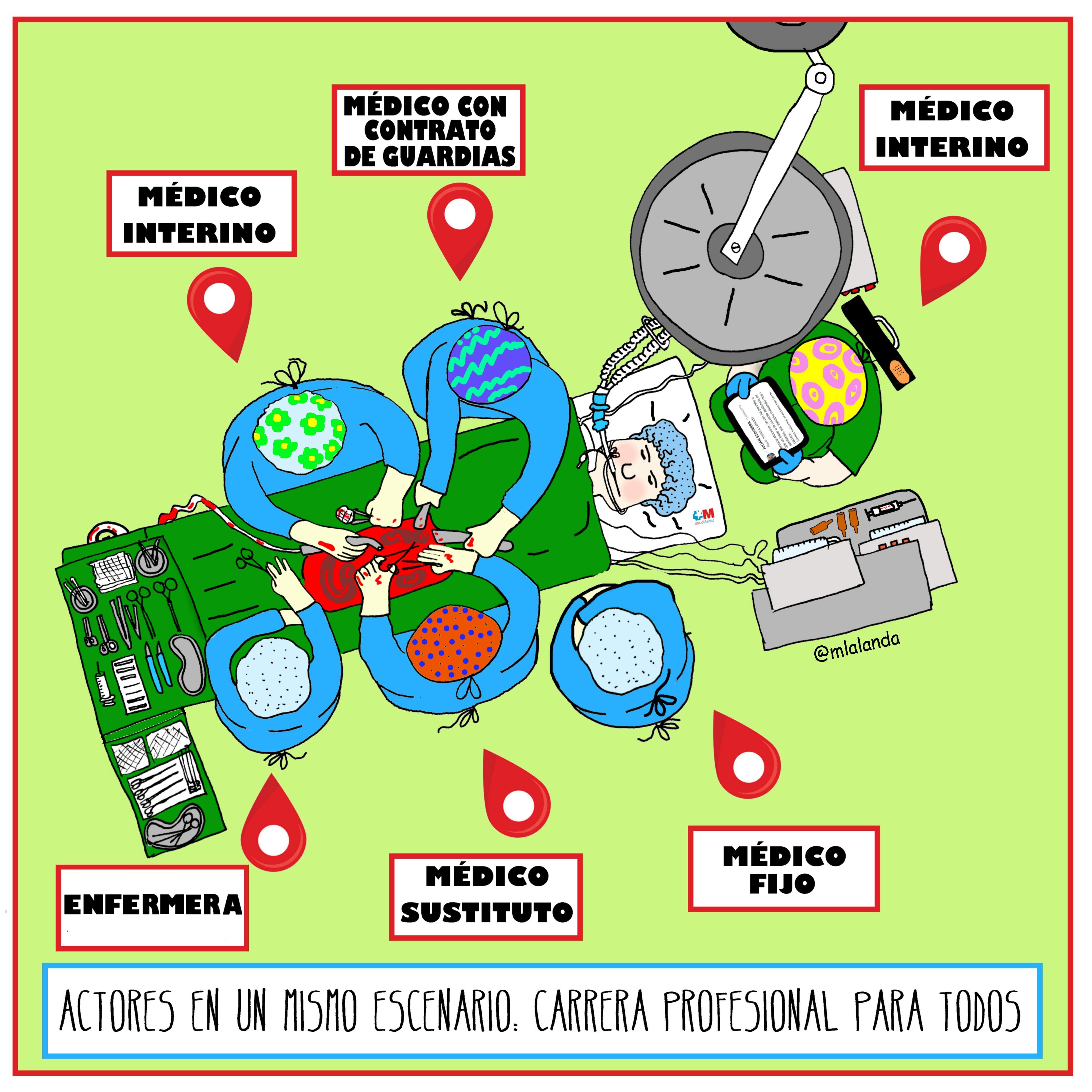 20190329 CONTRAPORTADA_Carrera Profesional